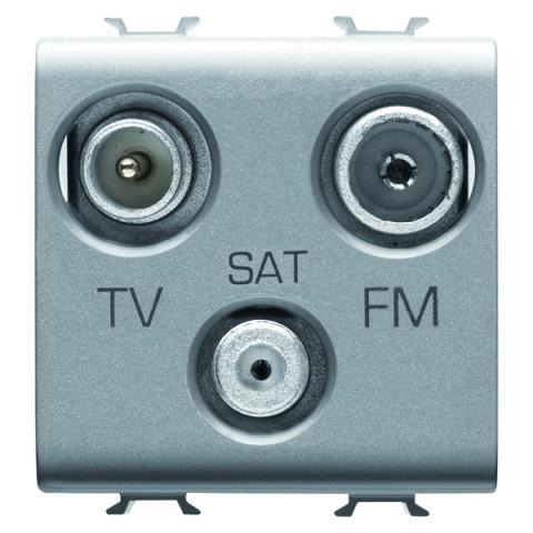TV-FM-SAT розетка